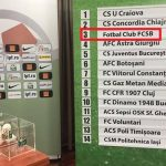 continuitate fotbal club fcsb liga 1