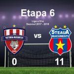 Victoria Bucuresti Steaua Bucuresti 0-11