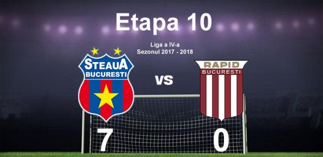 Steaua Bucuresti, AFC Rapid Bucuresti, 7-0
