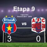 Steaua Bucuresti - Comprest GIM 3-0