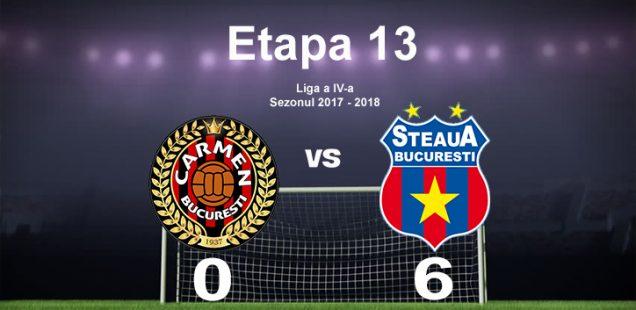 Carmen Bucuresti - Steaua Bucuresti 0-6