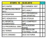 program retur liga a patra