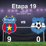 Steaua Bucuresti AS Termo 9-0