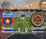 Steaua Bucuresti Carmen Bucuresti 3-0