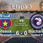 steaua bucuresti bucharest united fc 6-0