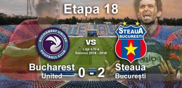 bucharest united steaua bucurești 0-2