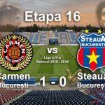 Carmen București - Steaua București