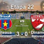 Steaua - dinamo 3-0