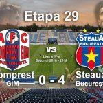 Comprest GIM - Steaua București 0-3