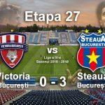 Victoria București - Steaua București