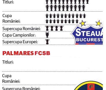 palmares fcsb niciun titlu FC FCSB NU ARE NICIUN TROFEU ÎN PALMARES