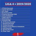 liga 4 2019-2020