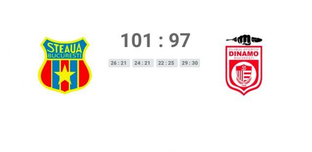 baschet Steaua - Dinamo