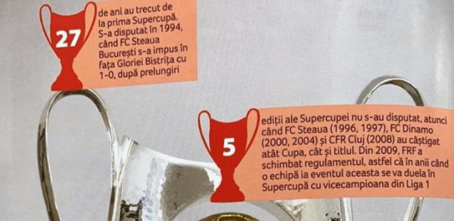 euro 2020 liga 1 fc steaua bucuresti